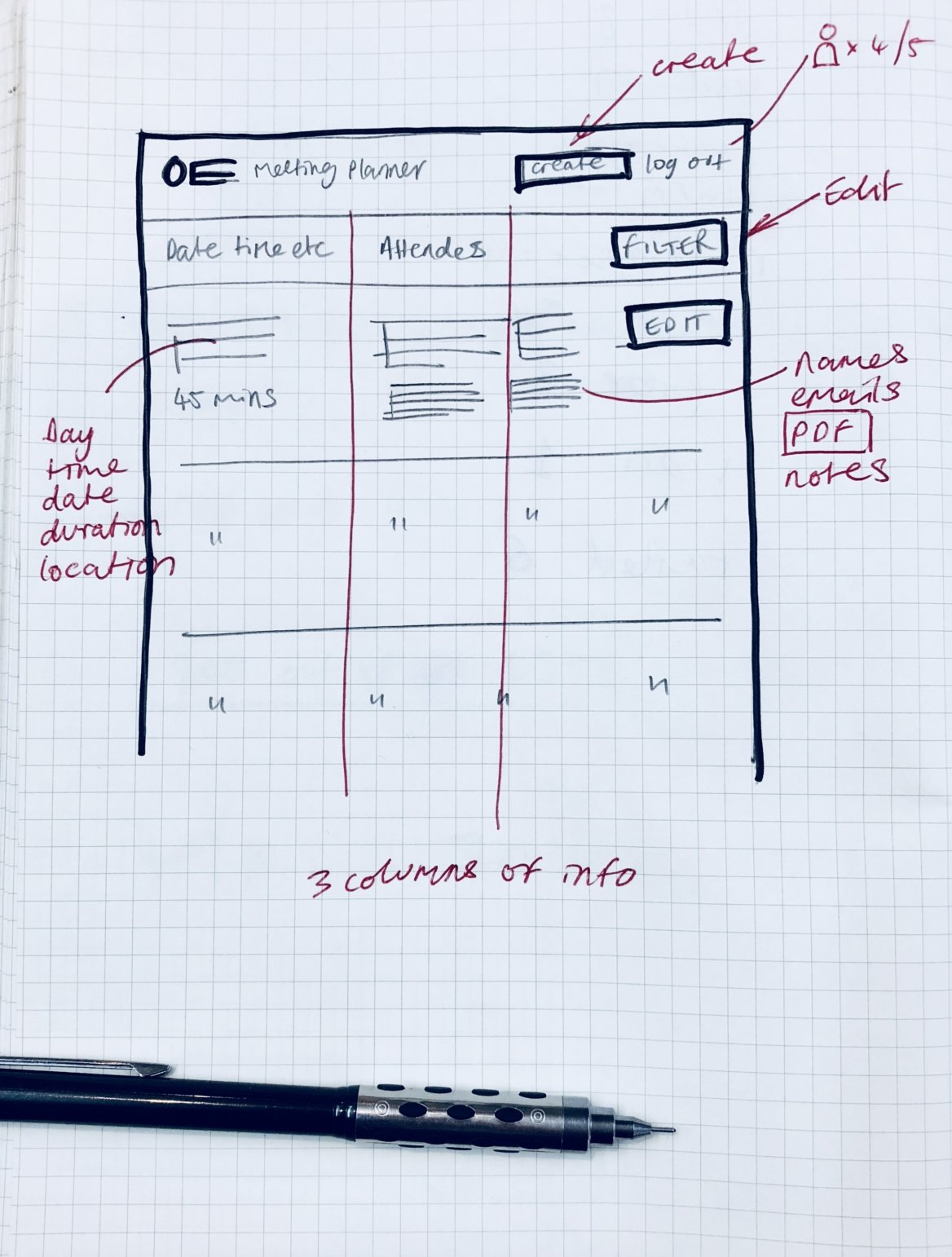 An early sketch of our meeting planner for a three-day ministerial conference